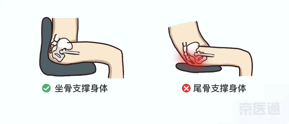 一把椅子练全身!积水潭医生:9个动作拯救肩腰腿(附动作示范)